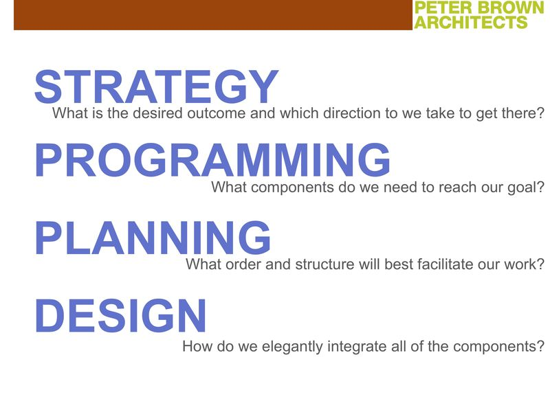 Peter-Brown-Strategy-Programming-Planning-Design